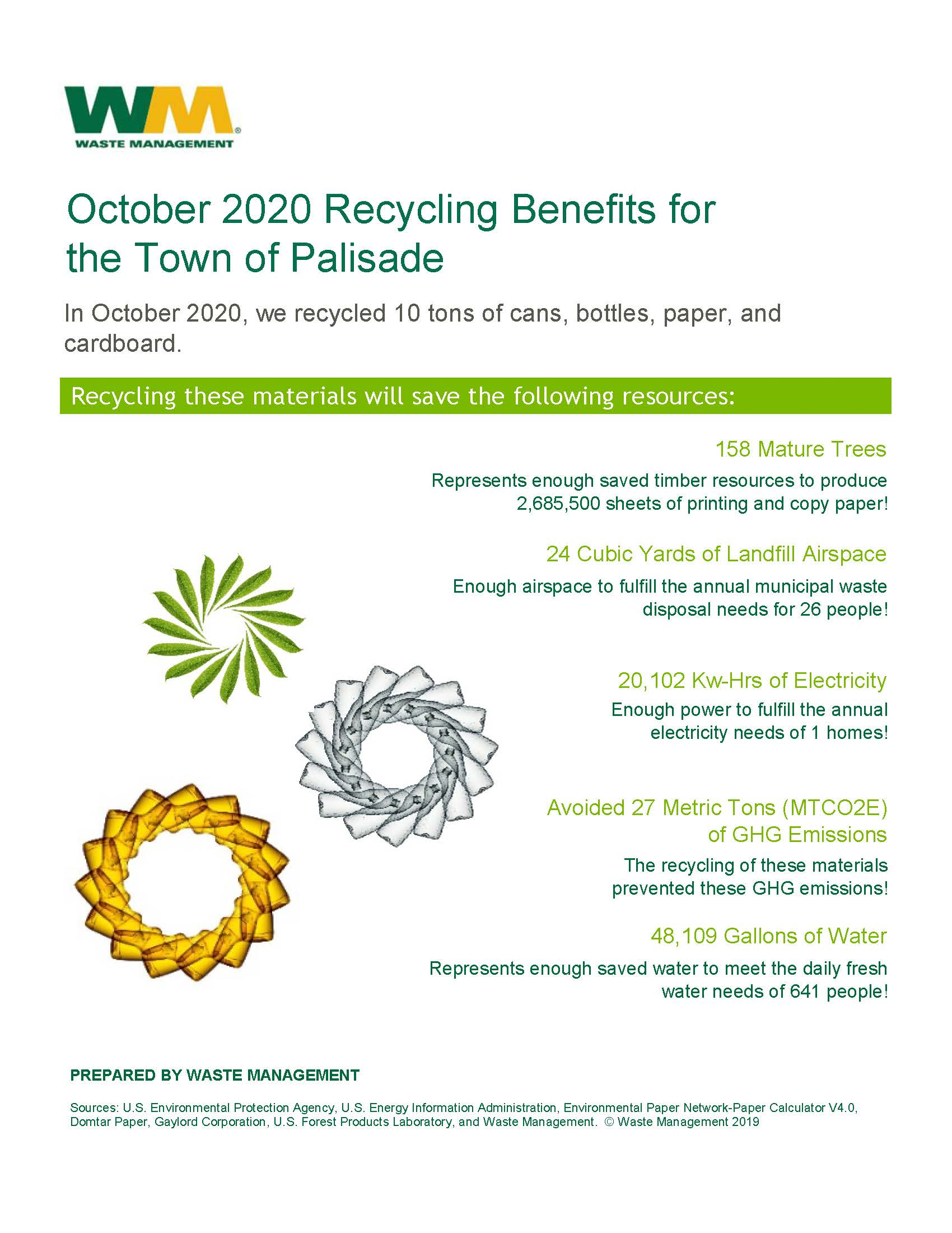 10.2020 Palisade Recycling Benefits